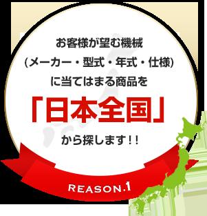 お客様が望む機械に当てはまる商品を「日本全国」から探します!